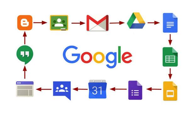 Аккаунт google – как создать, вход, регистрация